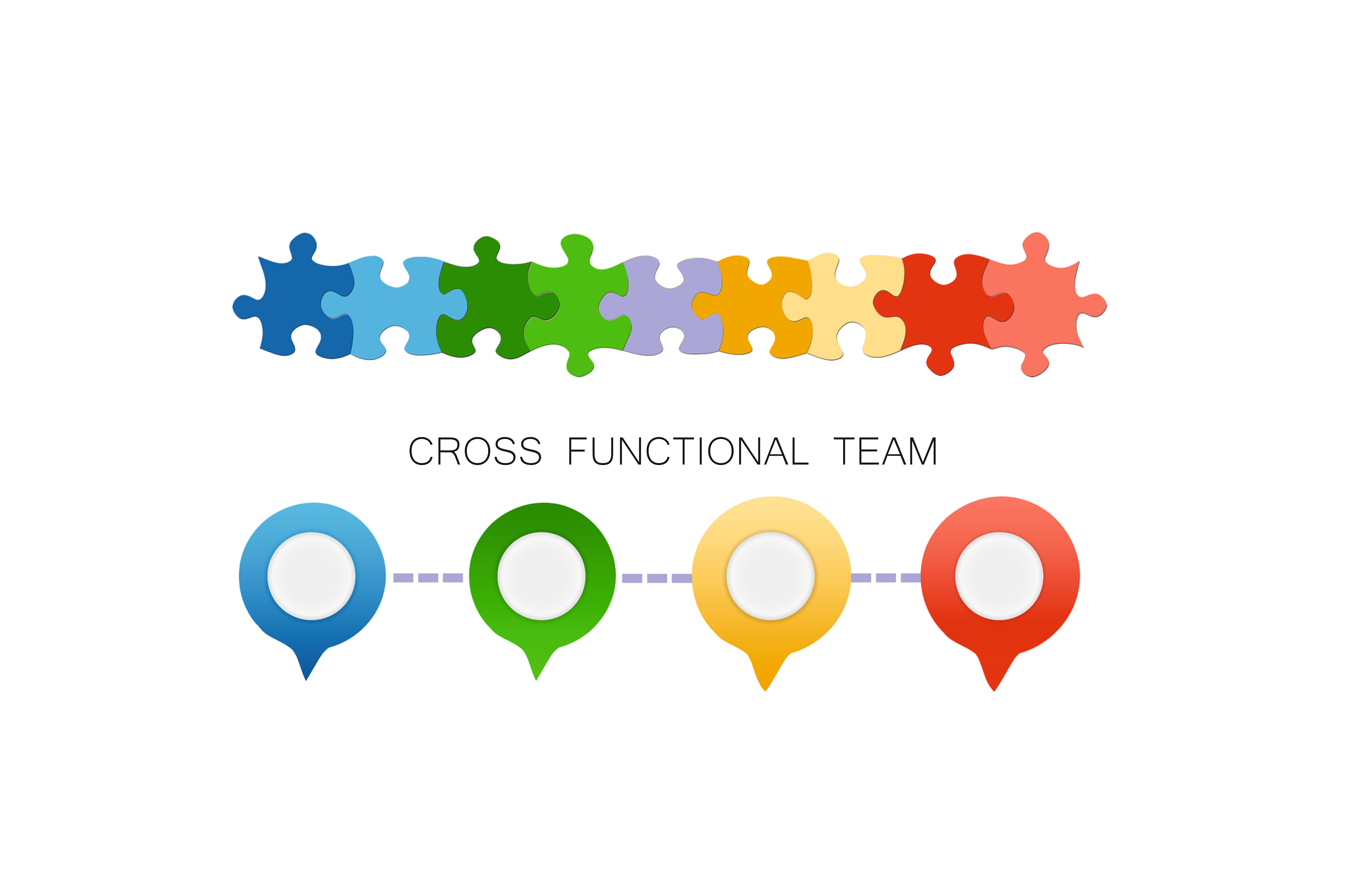 Cross Functional Team: materiali di approfondimento